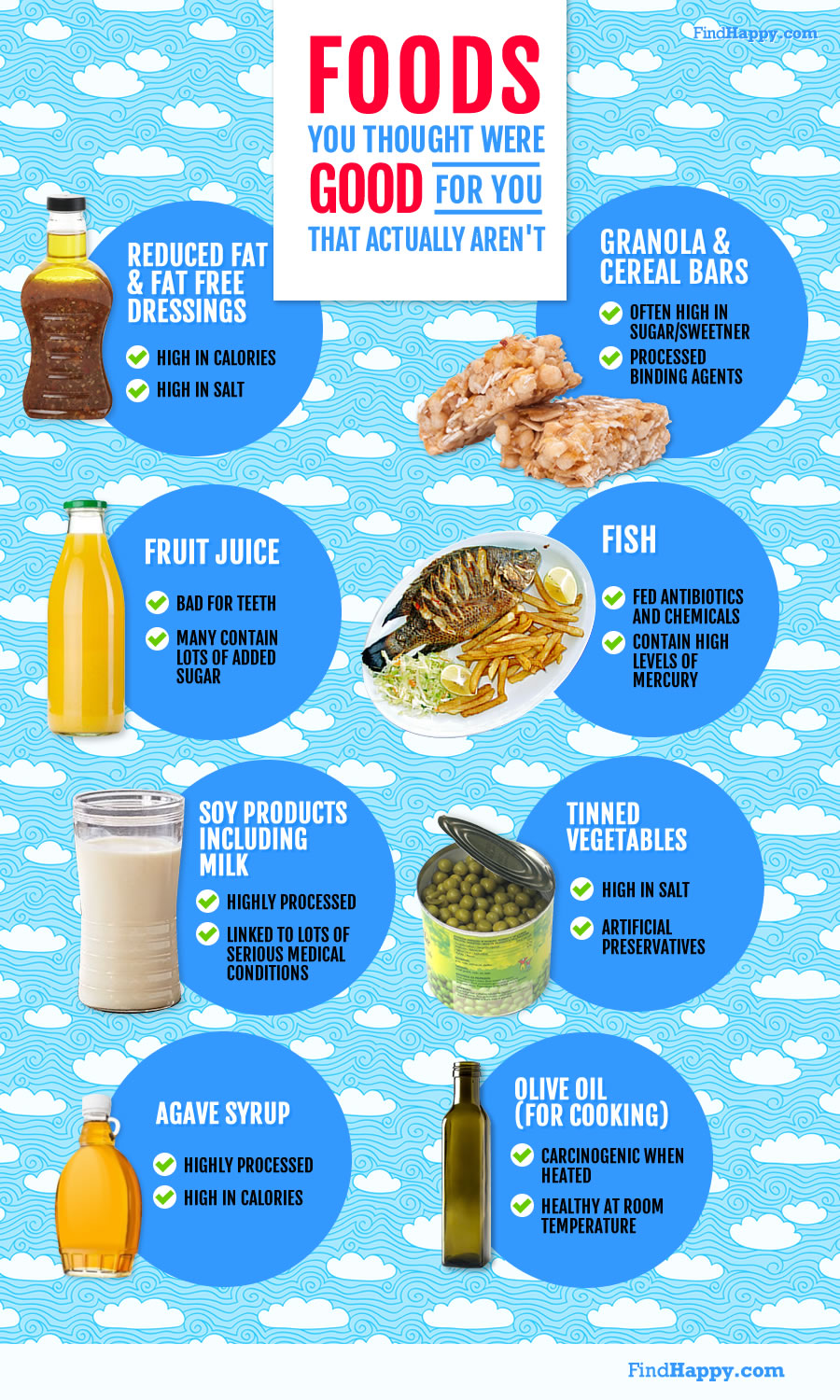Bad good food infographic by Find Happy